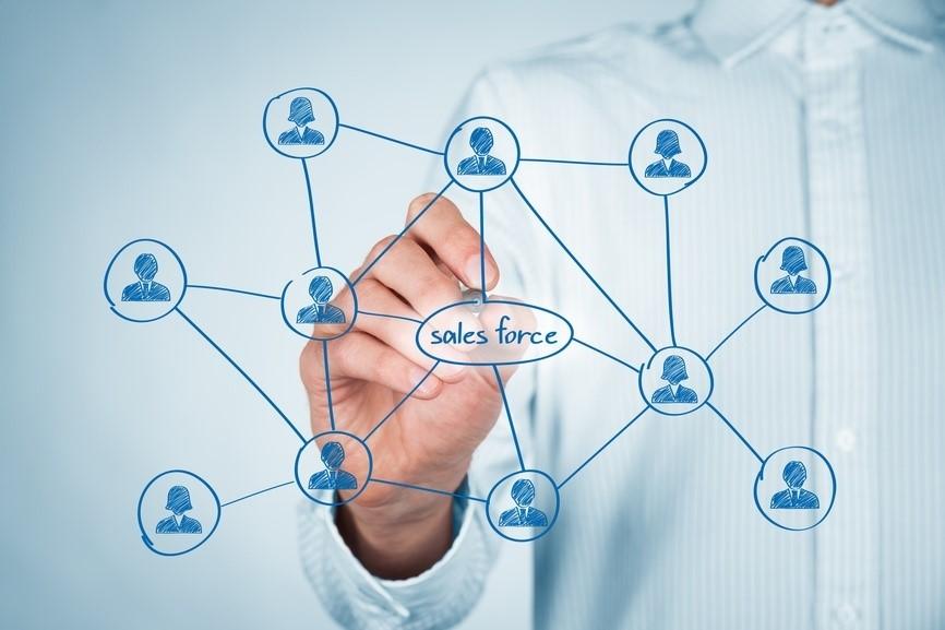 Sales Management Solution